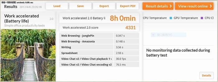 HP EliteBook x360 1030 G2 battery performance