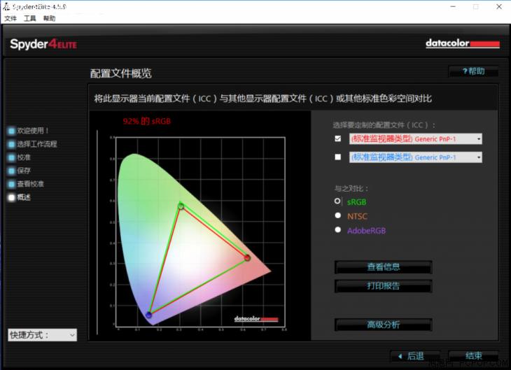 Asus ZenBook UX530UQ display test