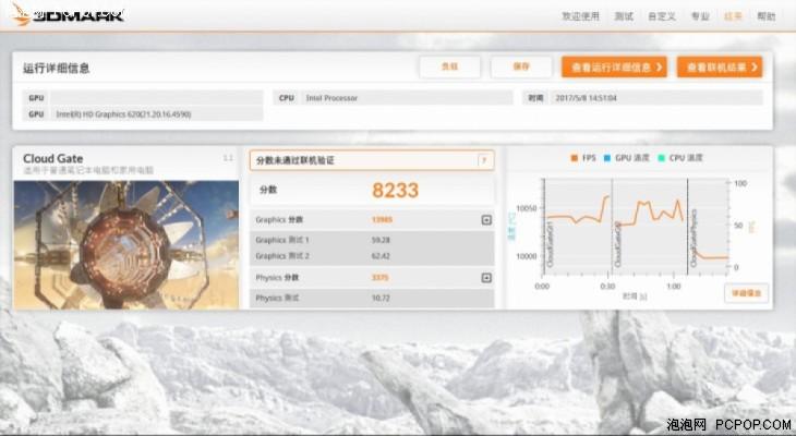 Asus ZenBook UX530UQ graphic test
