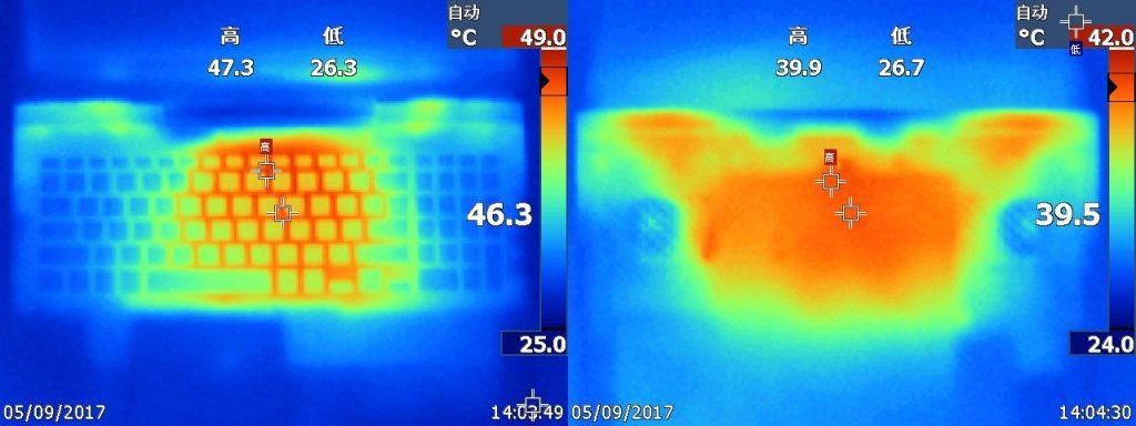 Dell Inspiron 15 7567 heat dissipation