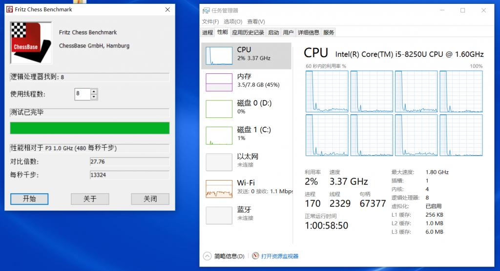 Dell Inspiron 15 7570 processor performance 2