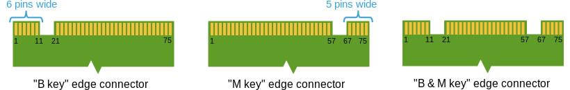 M2 key