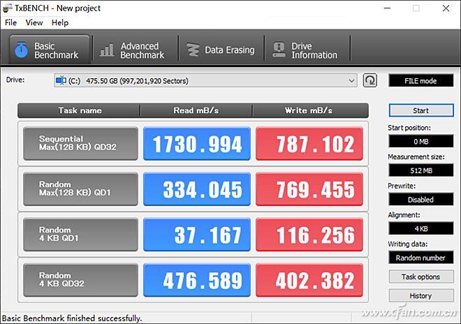 Dell Latitude 7380 M.2 SSD test