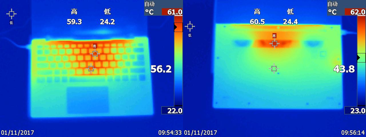 Lenovo Ideapad 720s heat dissipation