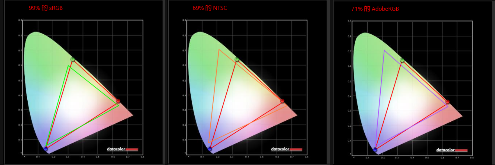 Lenovo Ideapad 720s screen test