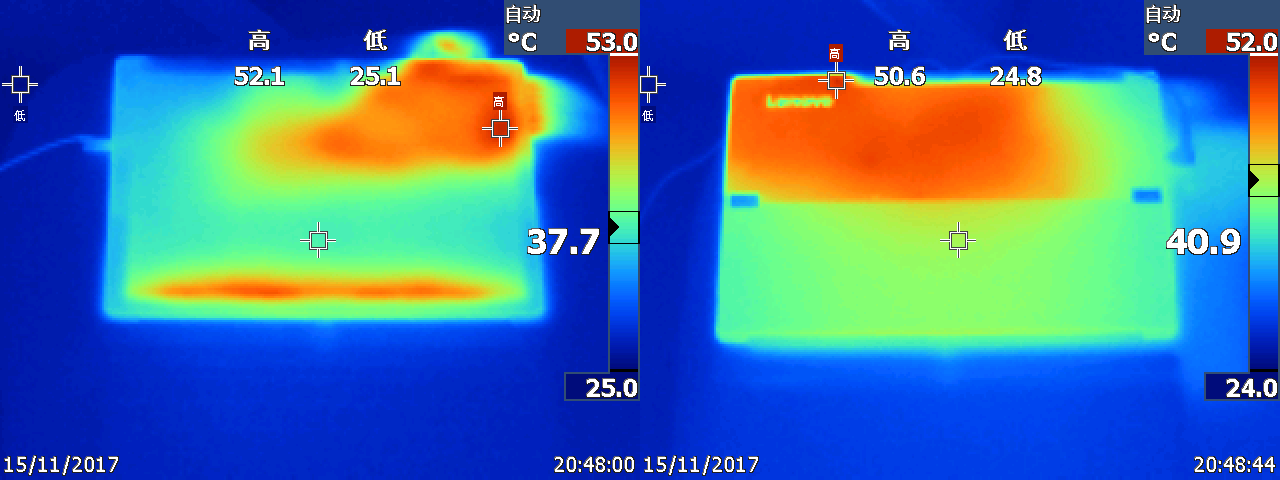 Lenovo Miix 520 heat dissipation