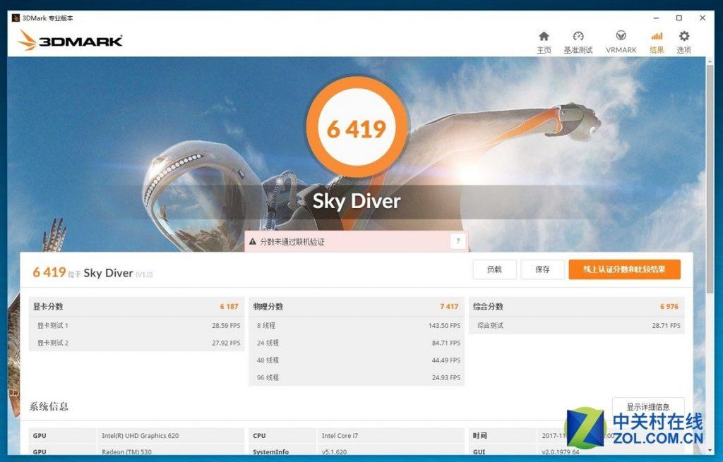 Dell Vostro 14 5471 3D MARK TEST