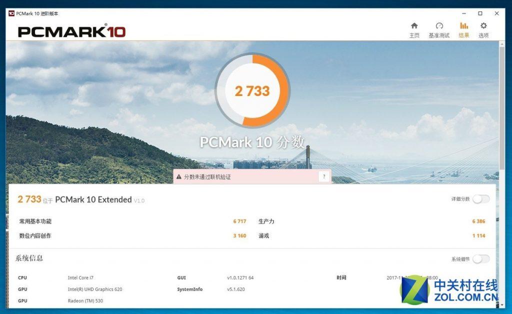 Dell Vostro 14 5471 PCMark TEST