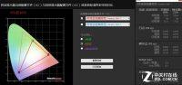 Dell Vostro 14 5471 display srgb