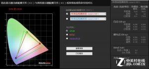 Dell Vostro 14 5471 display ntsc