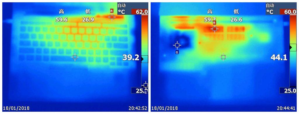 ThinkPad E480 Heat Dissipation