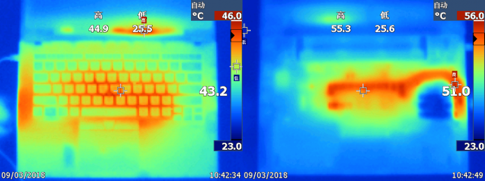 Heat Dissipation Performance