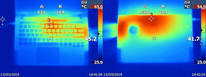 Lenovo ThinkPad X1 Carbon Heat Dissipation