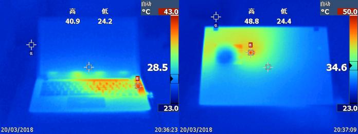 Heat Dissipation Performance Test