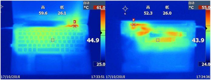 heat dissipation test