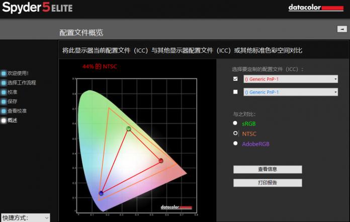 NTSC color gamut