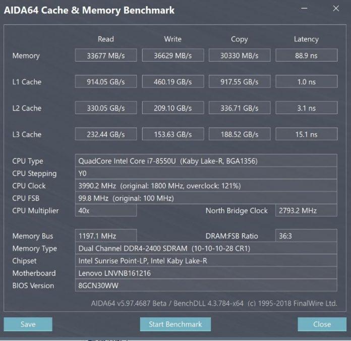 Hynix memory chip on AIDA