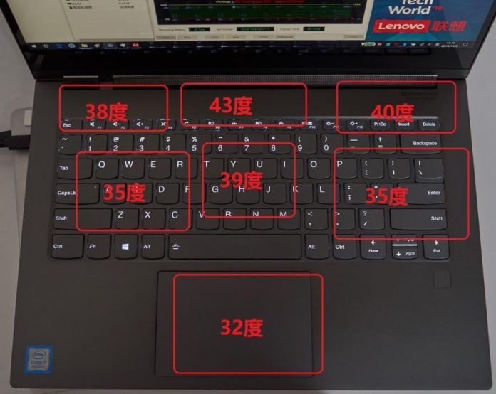 temperature of keyboard
