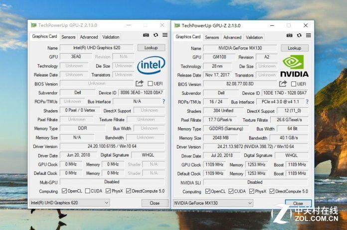 GeForce MX130 2GB DDR5