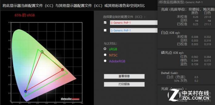 sRGB color gamut