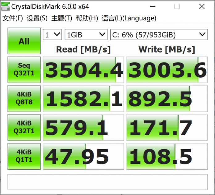 SSD's speed