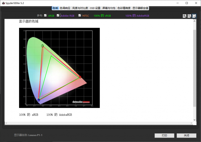 the display's color gamut